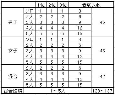 CSC18th_02_08